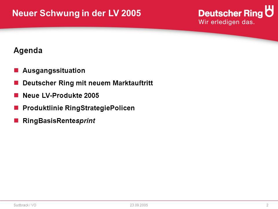 Agenda Ausgangssituation Deutscher Ring mit neuem Marktauftritt