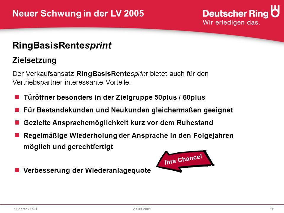 RingBasisRentesprint