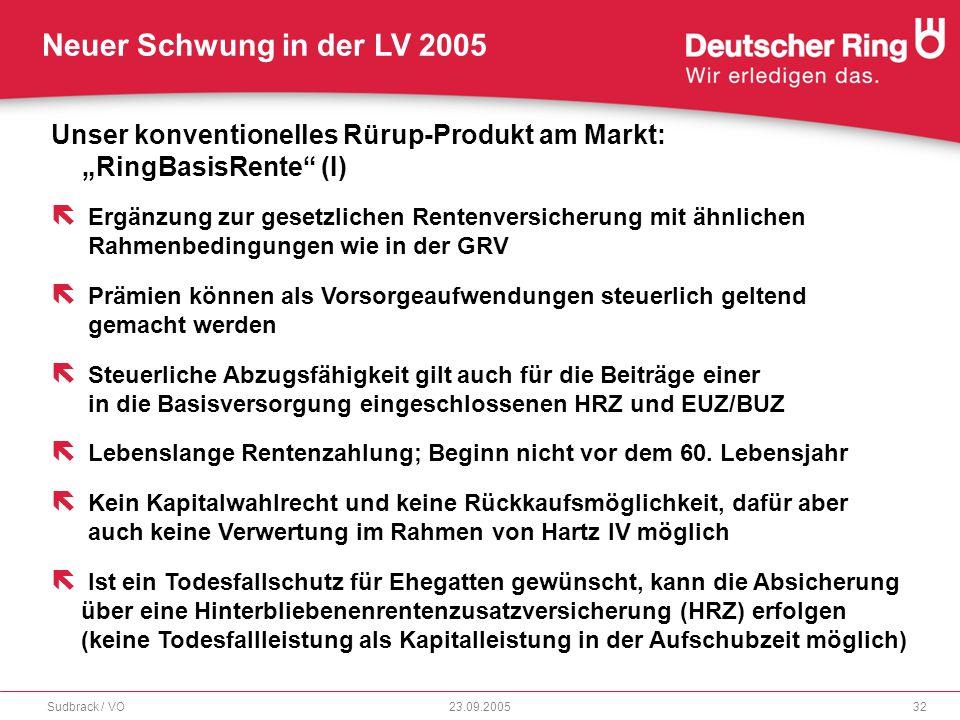"""Unser konventionelles Rürup-Produkt am Markt: """"RingBasisRente (I)"""