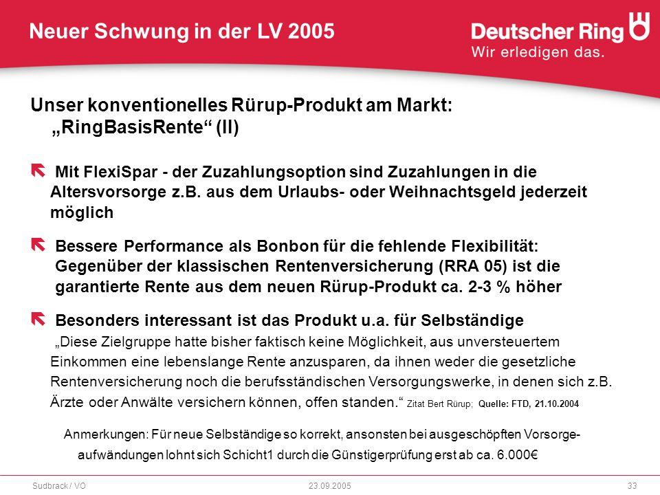 """Unser konventionelles Rürup-Produkt am Markt: """"RingBasisRente (II)"""
