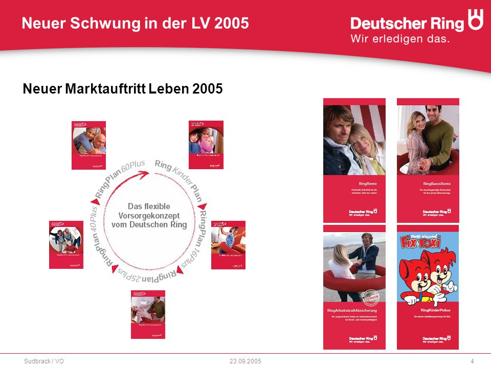 Neuer Marktauftritt Leben 2005
