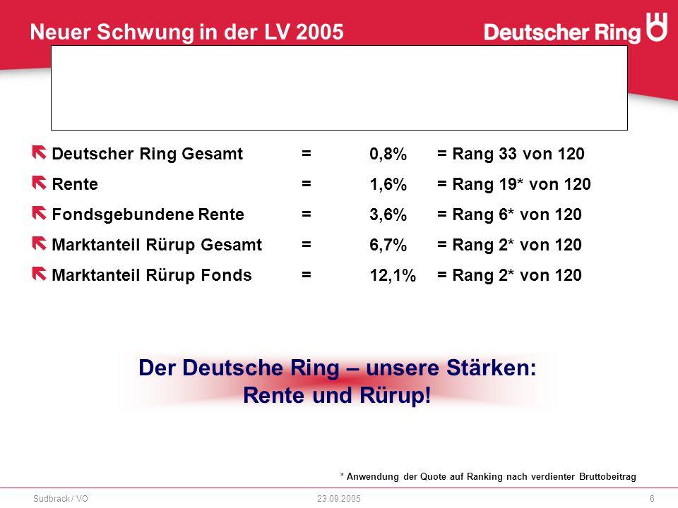 Der Deutsche Ring – unsere Stärken: