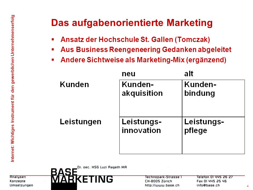 Das aufgabenorientierte Marketing