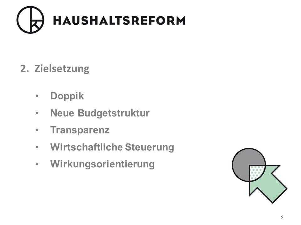 2. Zielsetzung Doppik Neue Budgetstruktur Transparenz