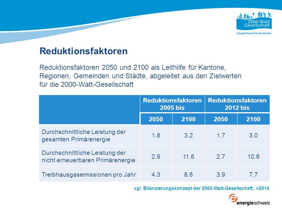 Reduktionsfaktoren 2005 bis Reduktionsfaktoren 2012 bis