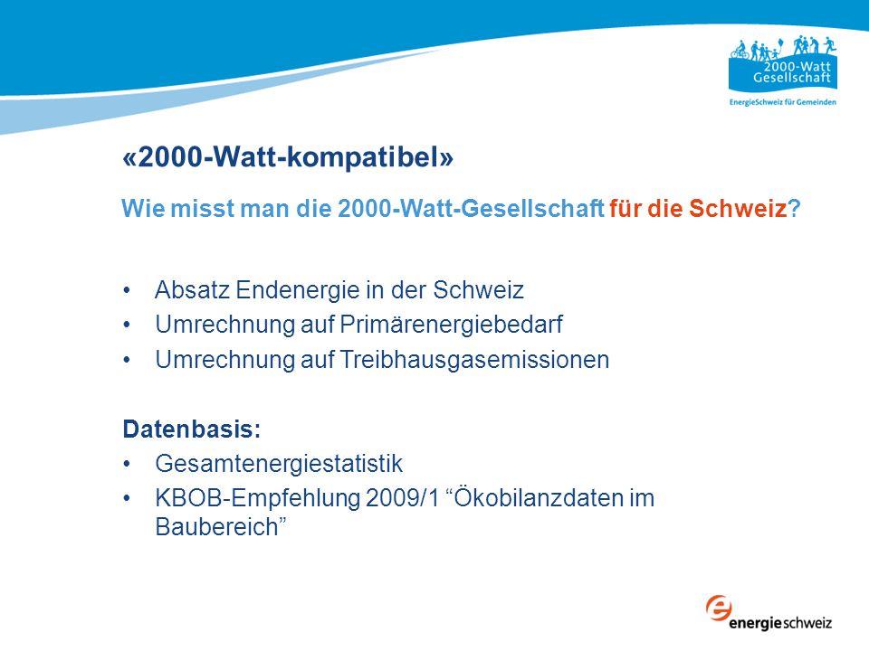 «2000-Watt-kompatibel» Wie misst man die 2000-Watt-Gesellschaft für die Schweiz Absatz Endenergie in der Schweiz.