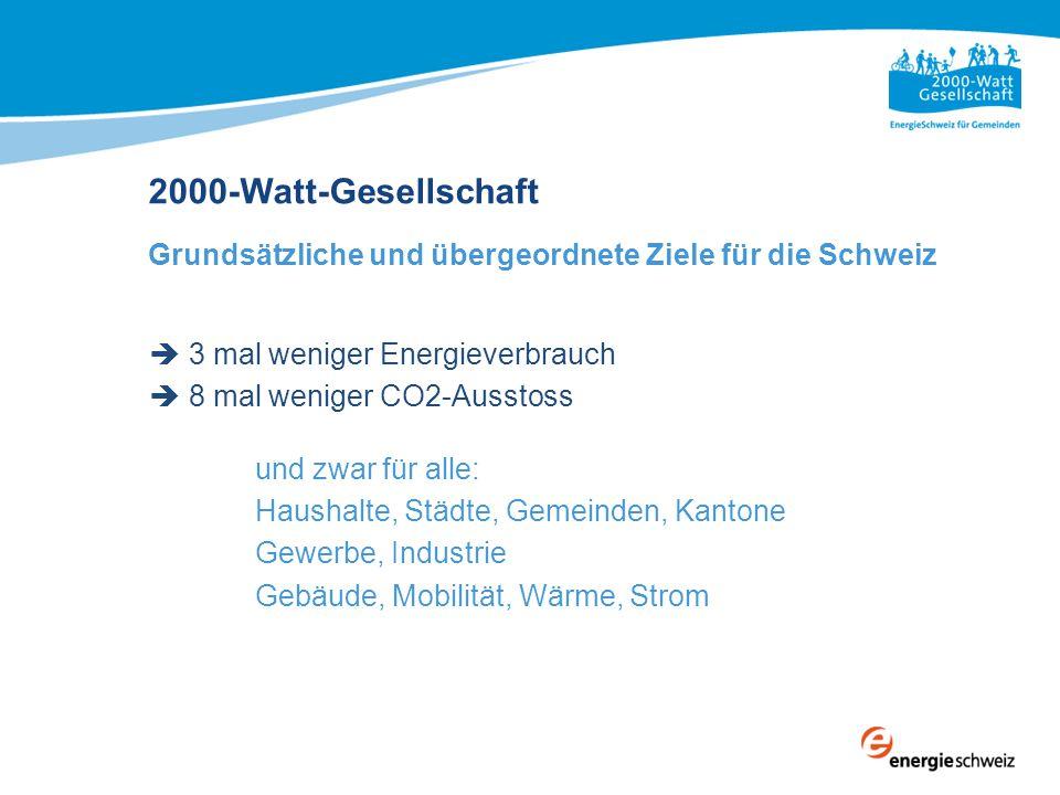 2000-Watt-Gesellschaft Grundsätzliche und übergeordnete Ziele für die Schweiz. 3 mal weniger Energieverbrauch.