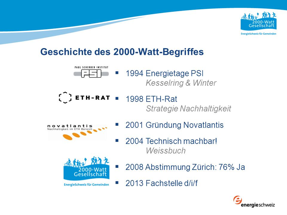 Geschichte des 2000-Watt-Begriffes