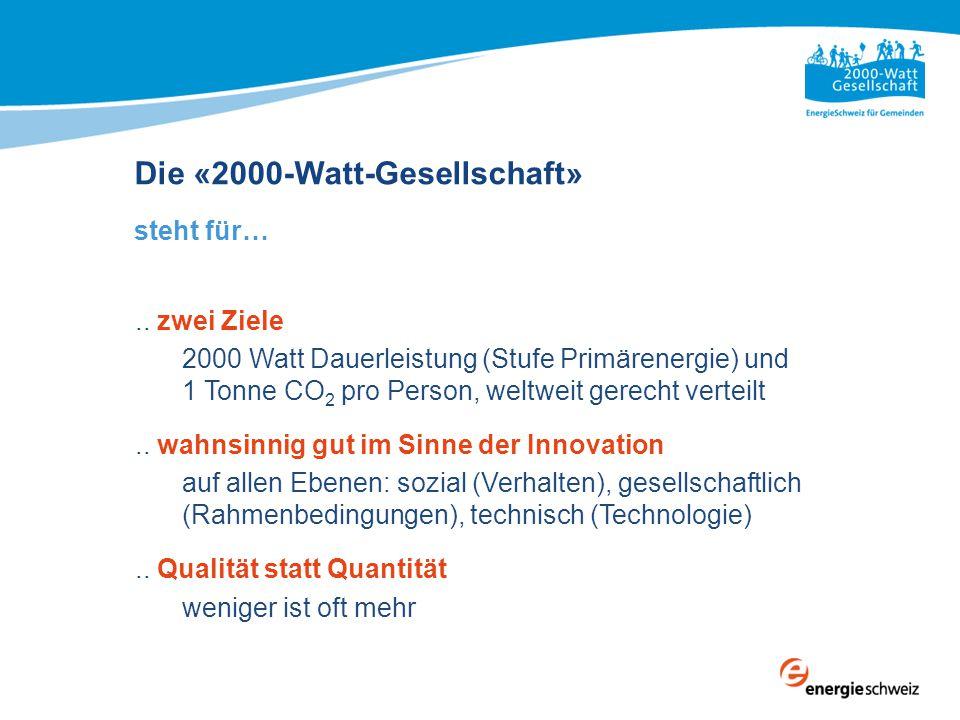 Die «2000-Watt-Gesellschaft»