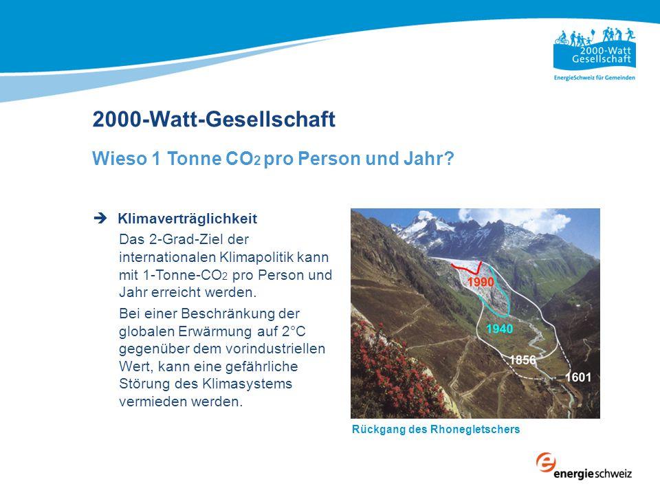 2000-Watt-Gesellschaft Wieso 1 Tonne CO2 pro Person und Jahr