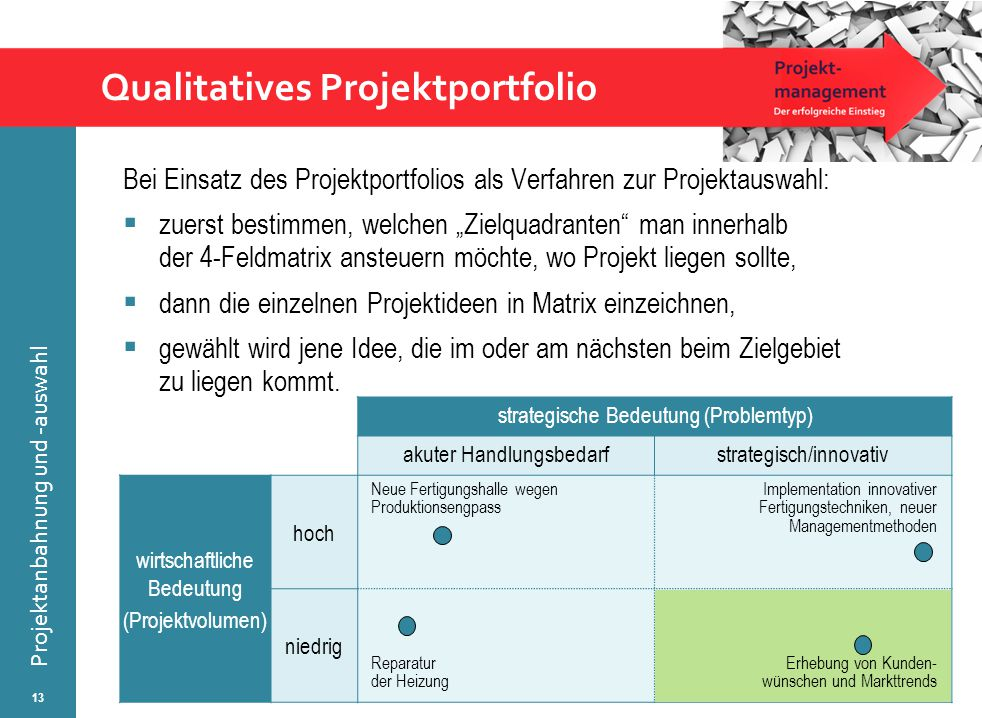 Qualitatives Projektportfolio