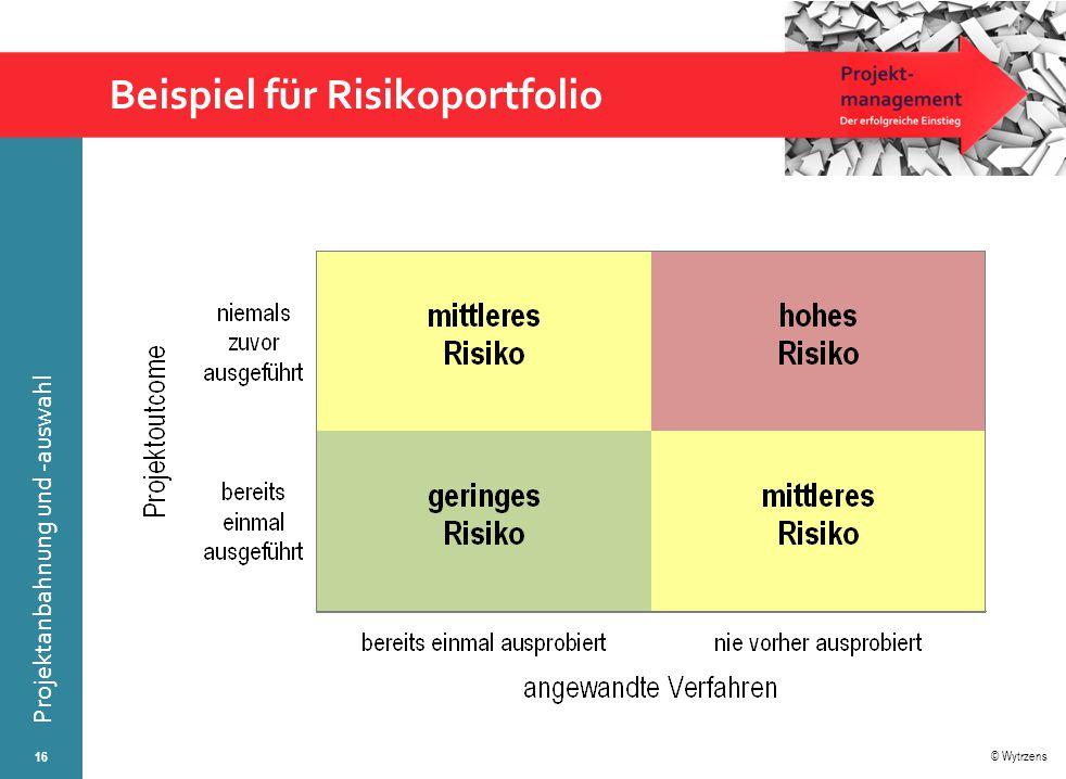 Beispiel für Risikoportfolio