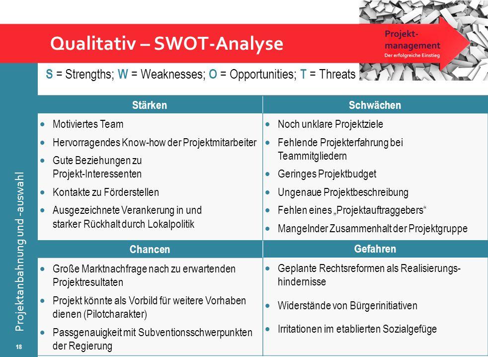 Qualitativ – SWOT-Analyse