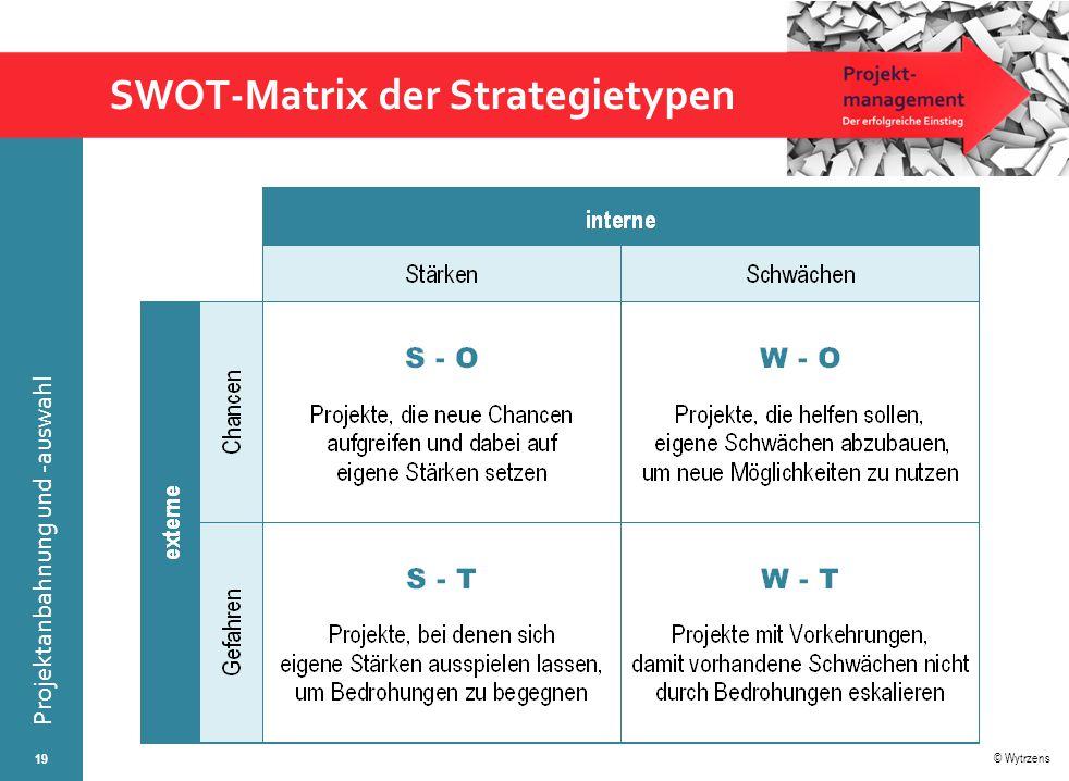 SWOT-Matrix der Strategietypen