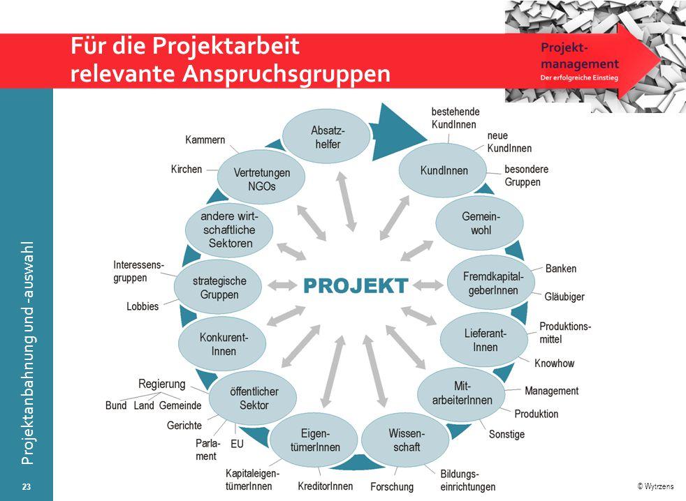 Für die Projektarbeit relevante Anspruchsgruppen