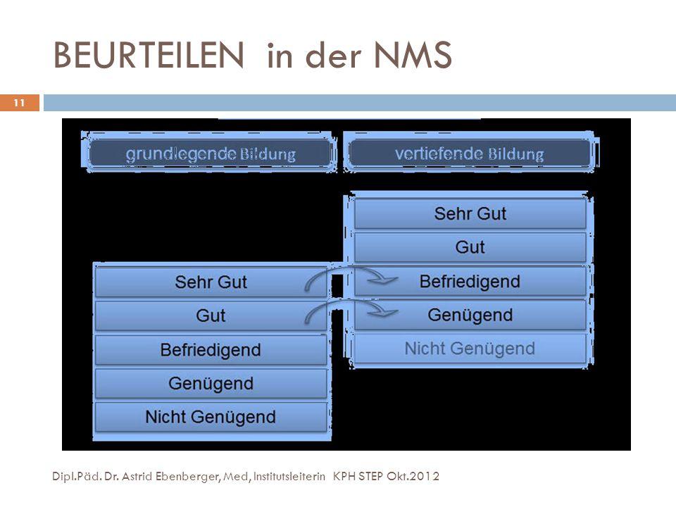 BEURTEILEN in der NMS Dipl.Päd. Dr. Astrid Ebenberger, Med, Institutsleiterin KPH STEP Okt.2012