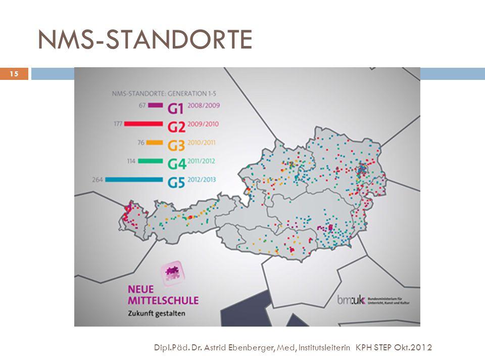 NMS-STANDORTE Dipl.Päd. Dr. Astrid Ebenberger, Med, Institutsleiterin KPH STEP Okt.2012