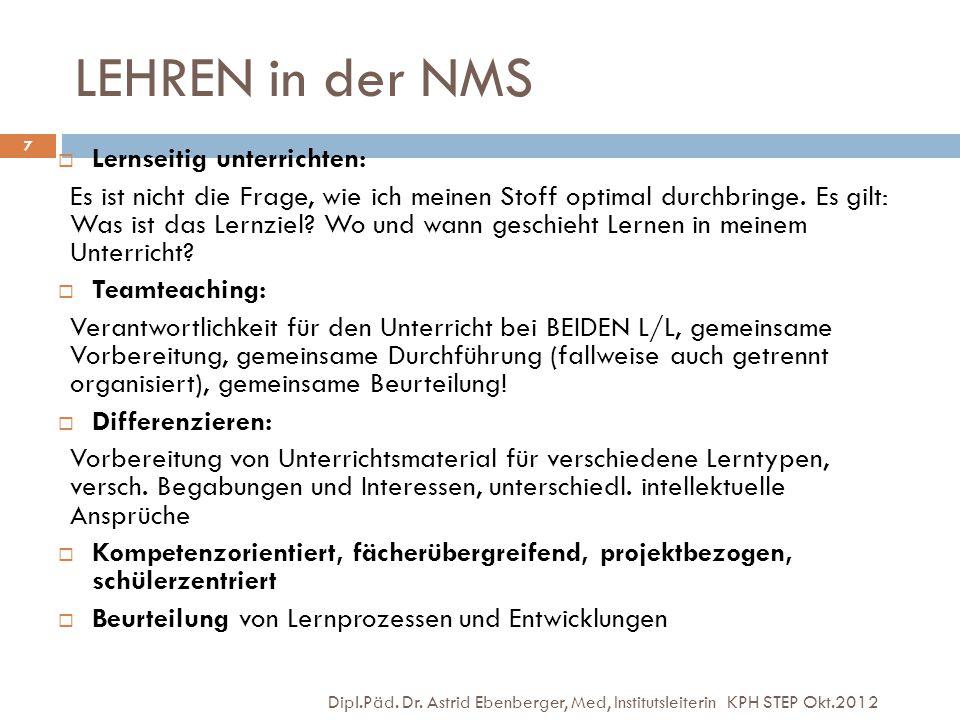 LEHREN in der NMS Lernseitig unterrichten: