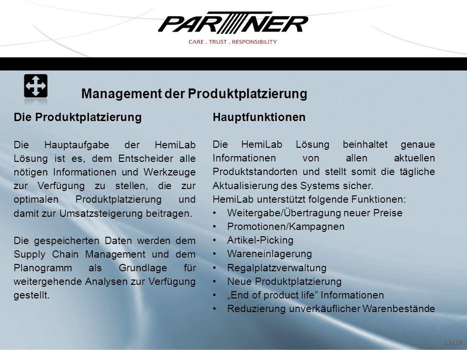 Management der Produktplatzierung