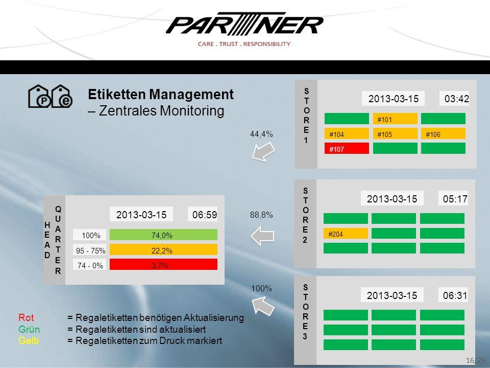 – Zentrales Monitoring