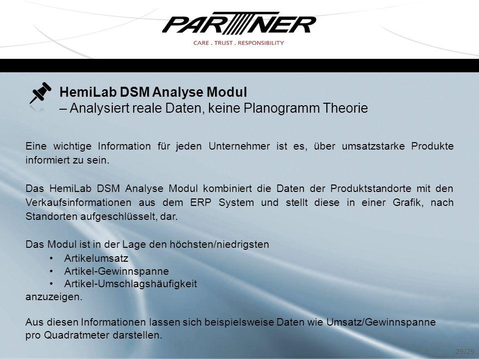 HemiLab DSM Analyse Modul