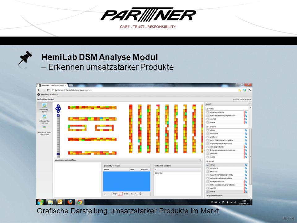 HemiLab DSM Analyse Modul – Erkennen umsatzstarker Produkte