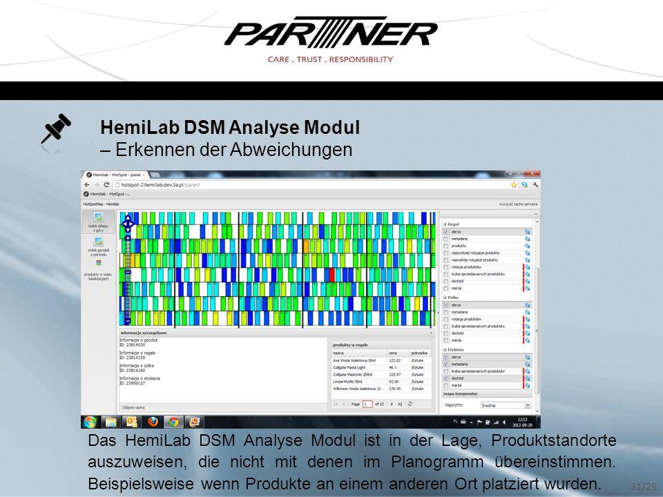 HemiLab DSM Analyse Modul – Erkennen der Abweichungen