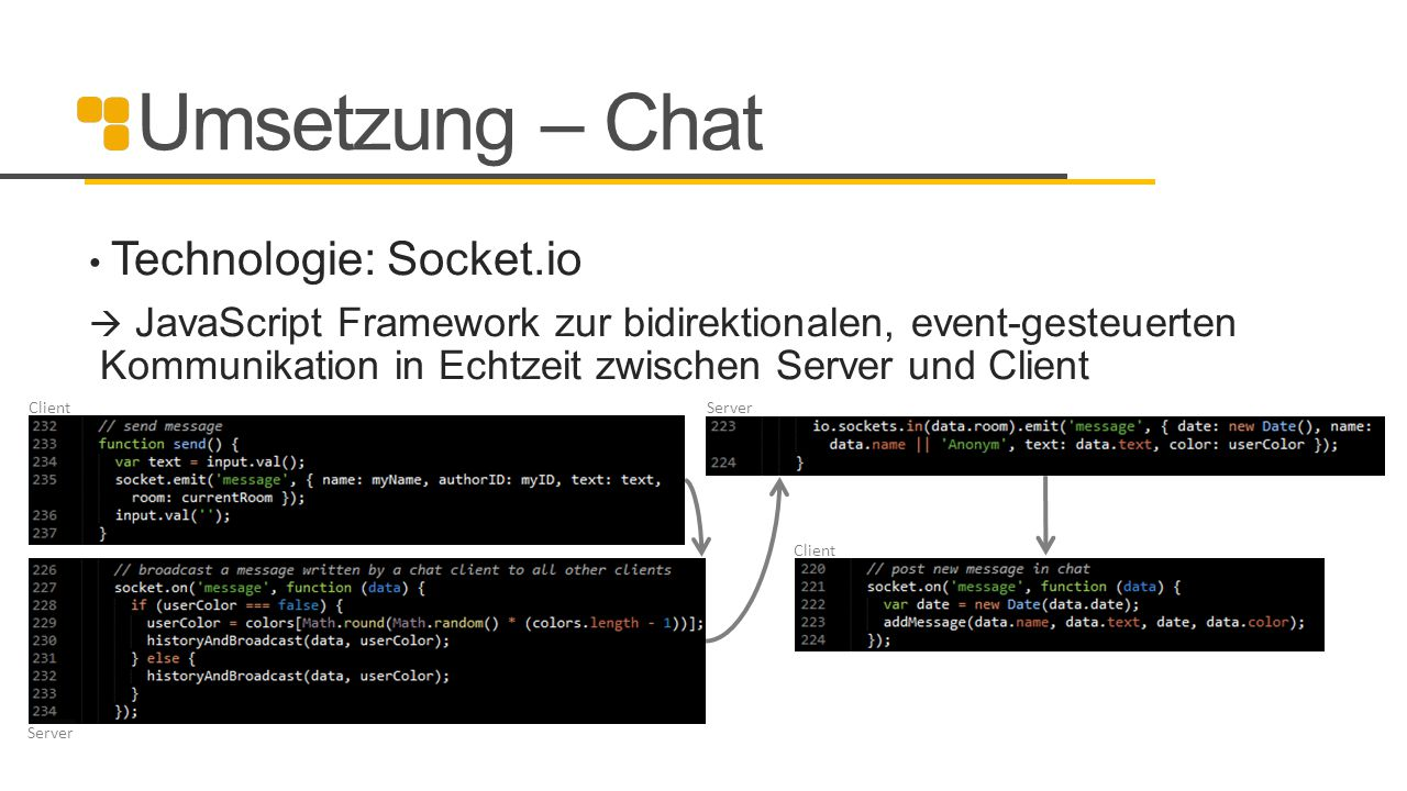 Umsetzung – Chat Technologie: Socket.io