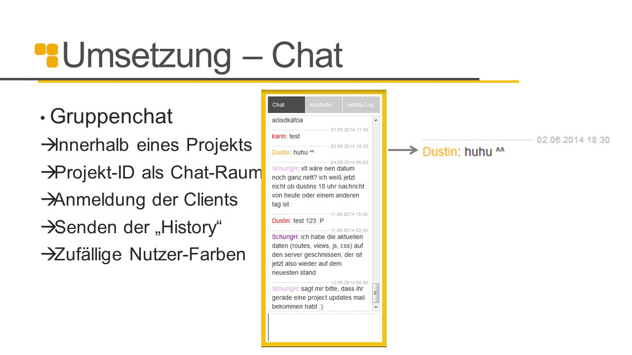 Umsetzung – Chat Innerhalb eines Projekts Projekt-ID als Chat-Raum
