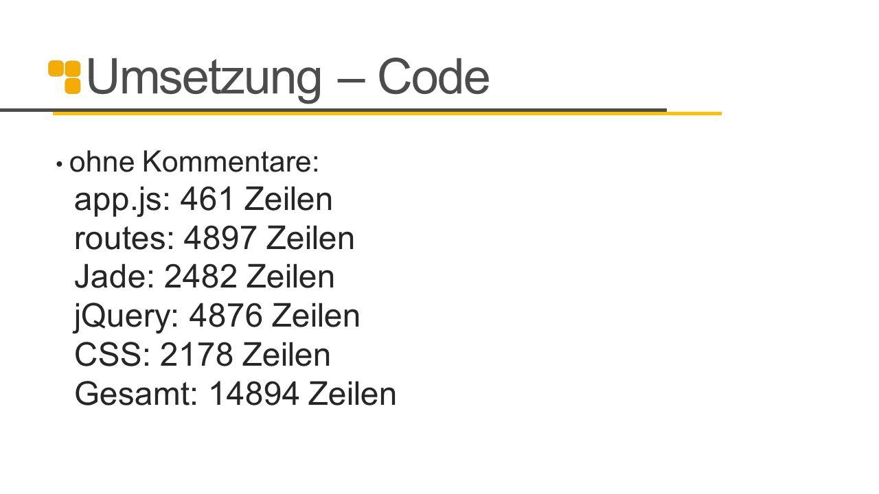 Umsetzung – Code app.js: 461 Zeilen routes: 4897 Zeilen