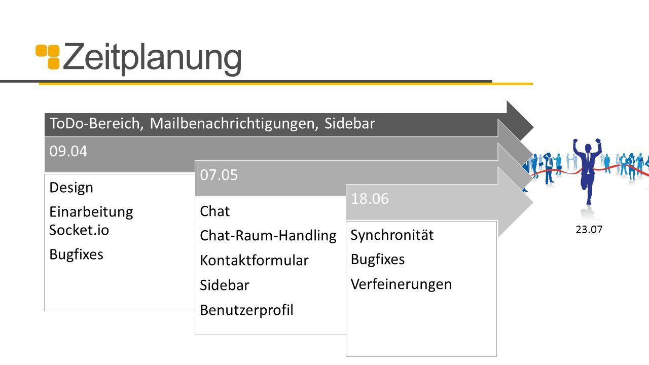 Zeitplanung 09.04 07.05 ToDo-Bereich, Mailbenachrichtigungen, Sidebar