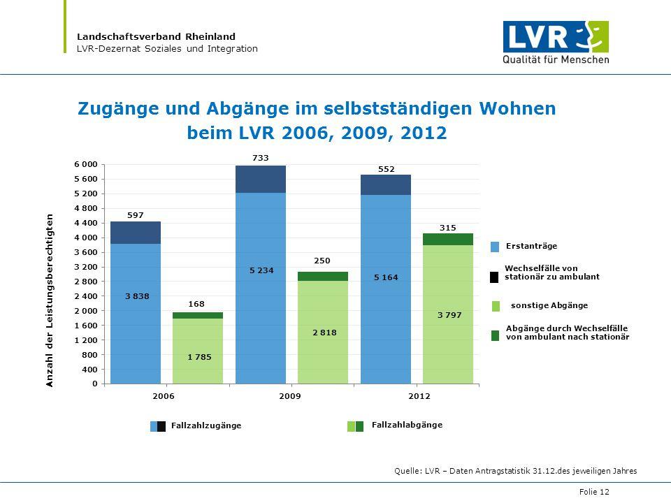 Zugänge und Abgänge im selbstständigen Wohnen beim LVR 2006, 2009, 2012