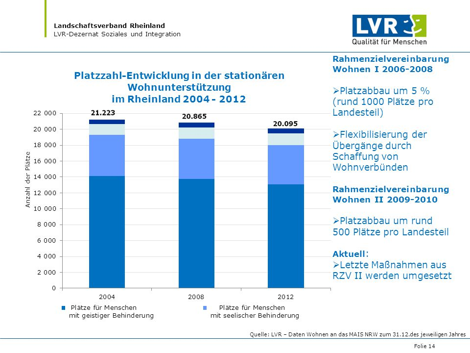 Platzabbau um 5 % (rund 1000 Plätze pro Landesteil)