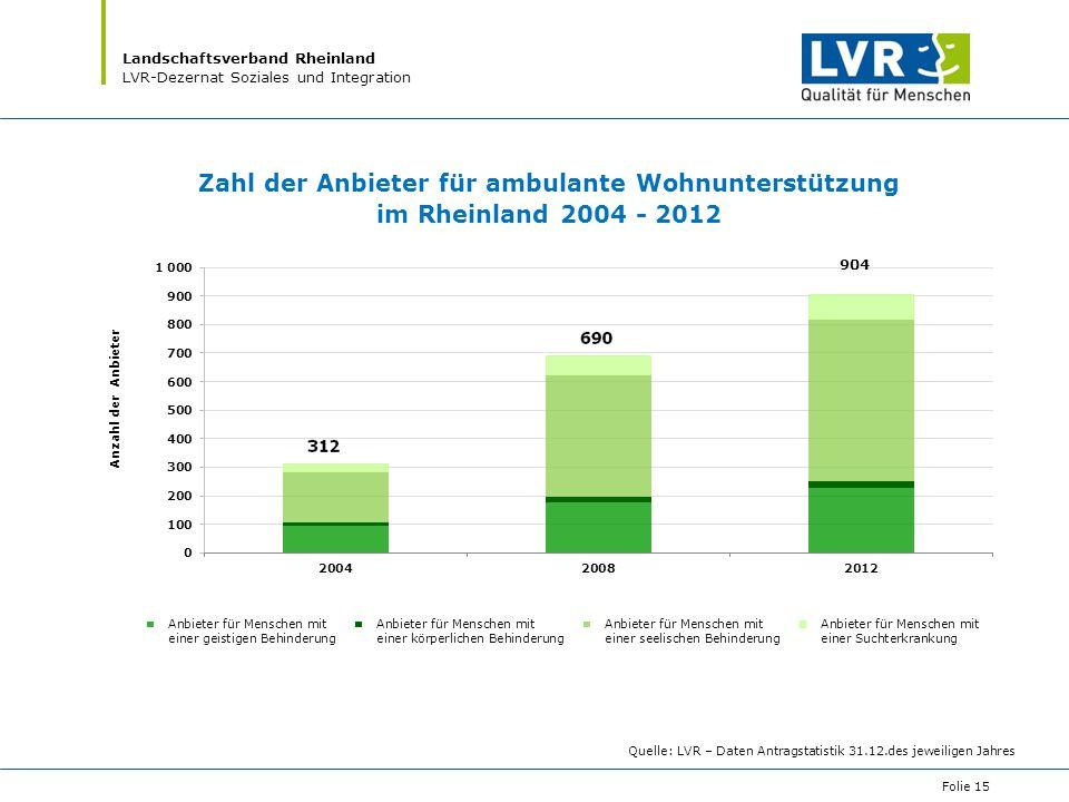 904 Quelle: LVR – Daten Antragstatistik 31.12.des jeweiligen Jahres