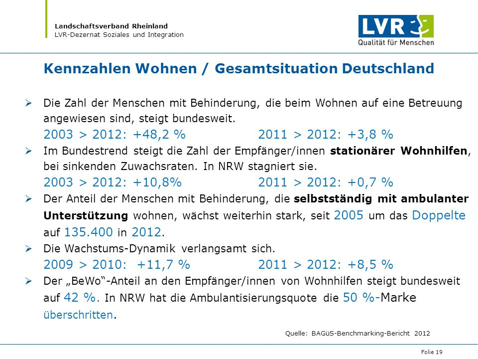 Kennzahlen Wohnen / Gesamtsituation Deutschland