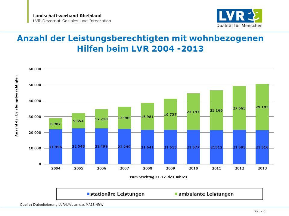 stieg die Zahl der LB mit ambulanten Wohnhilfen deutlich an.