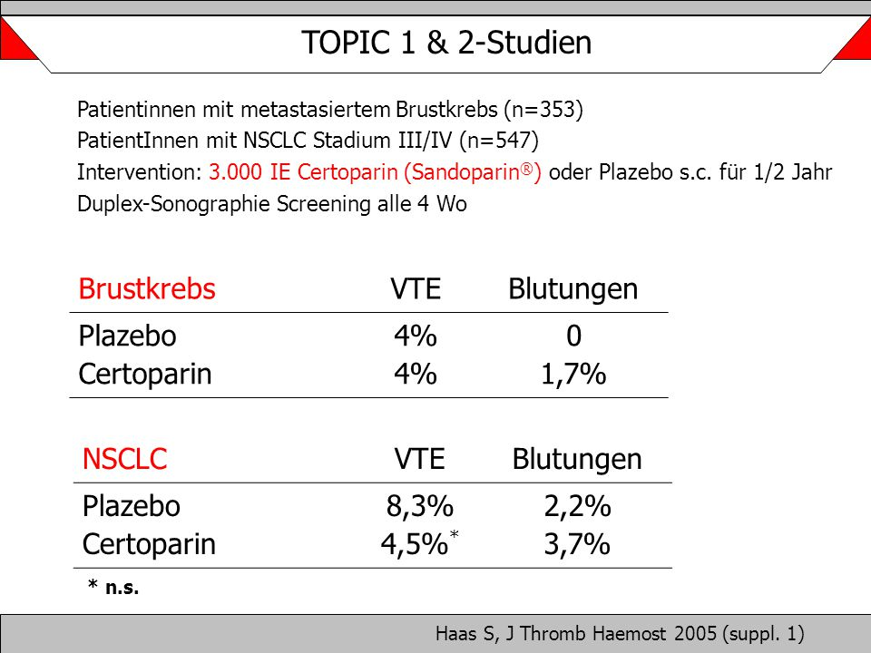 TOPIC 1 & 2-Studien Brustkrebs VTE Blutungen Plazebo Certoparin 4%