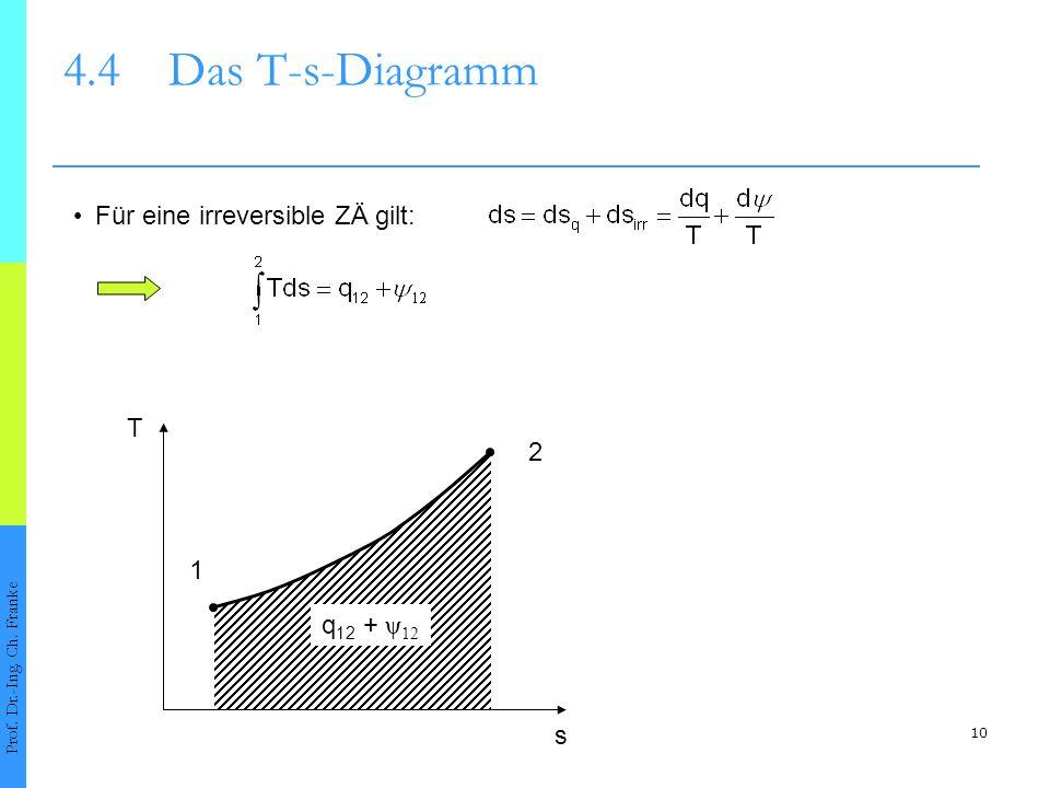 4.4 Das T-s-Diagramm • Für eine irreversible ZÄ gilt: T 2 1 q12 + ψ12