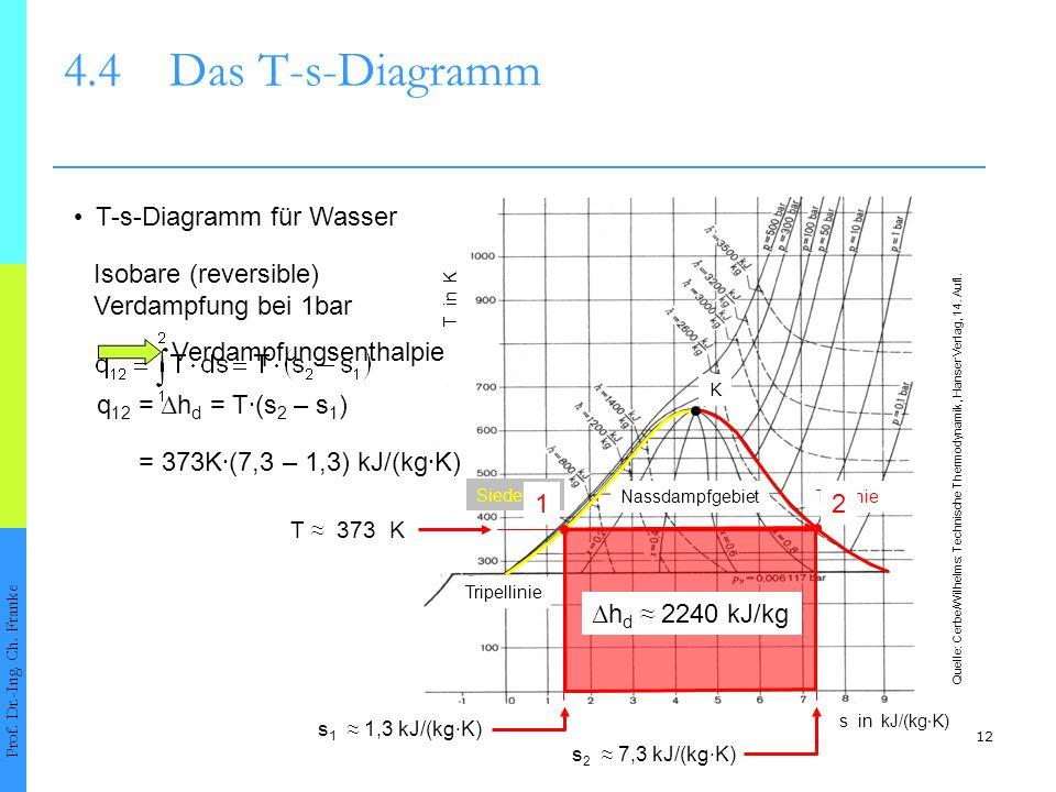 4.4 Das T-s-Diagramm • T-s-Diagramm für Wasser Isobare (reversible)