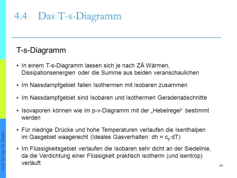 4.4 Das T-s-Diagramm T-s-Diagramm