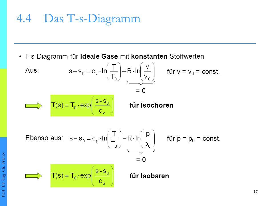 4.4 Das T-s-Diagramm • T-s-Diagramm für Ideale Gase mit konstanten Stoffwerten. Aus: für v = v0 = const.