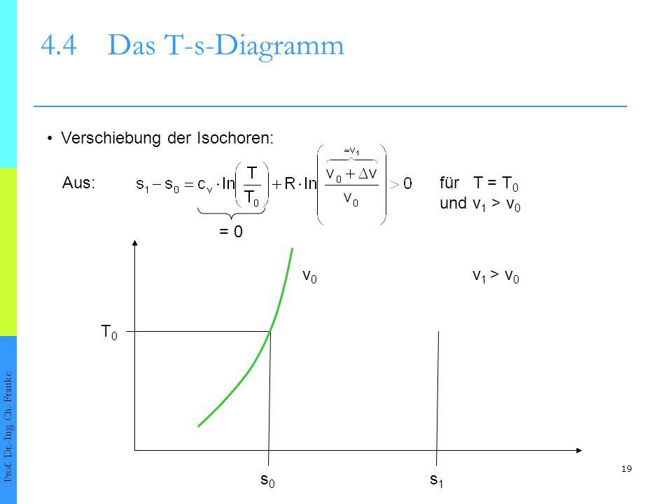 4.4 Das T-s-Diagramm • Verschiebung der Isochoren: Aus: für T = T0