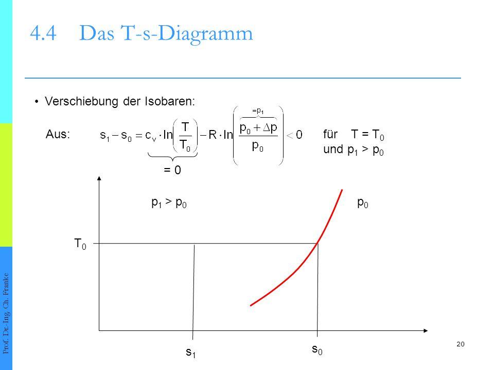 4.4 Das T-s-Diagramm • Verschiebung der Isobaren: Aus: für T = T0