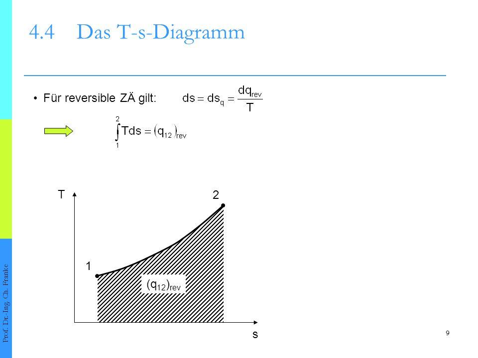 4.4 Das T-s-Diagramm • Für reversible ZÄ gilt: T 2 1 (q12)rev s
