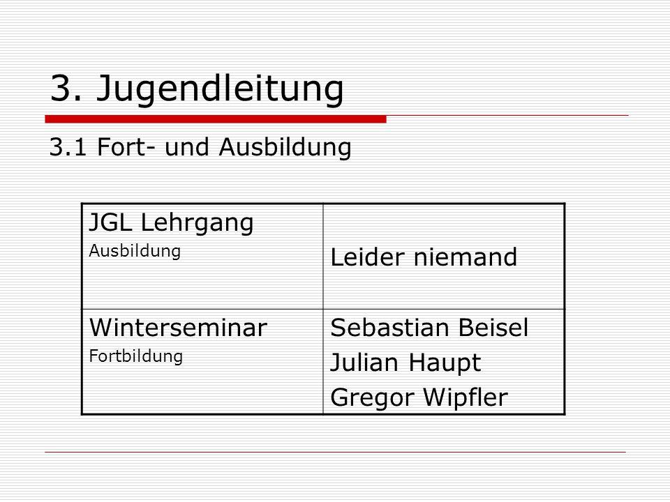 3. Jugendleitung 3.1 Fort- und Ausbildung JGL Lehrgang Leider niemand