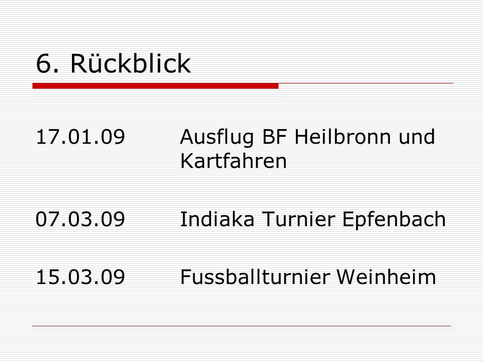 6. Rückblick 17.01.09 Ausflug BF Heilbronn und Kartfahren