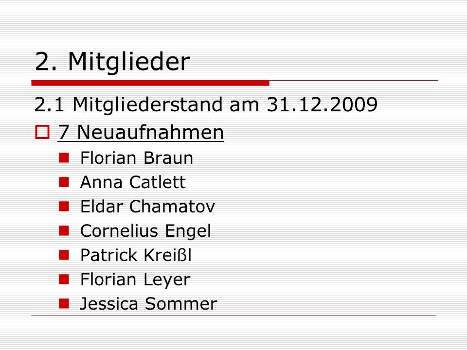 2. Mitglieder 2.1 Mitgliederstand am 31.12.2009 7 Neuaufnahmen