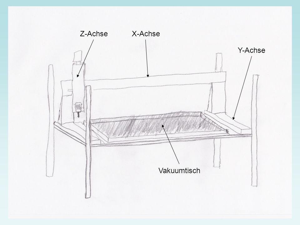 Z-Achse X-Achse Y-Achse Vakuumtisch
