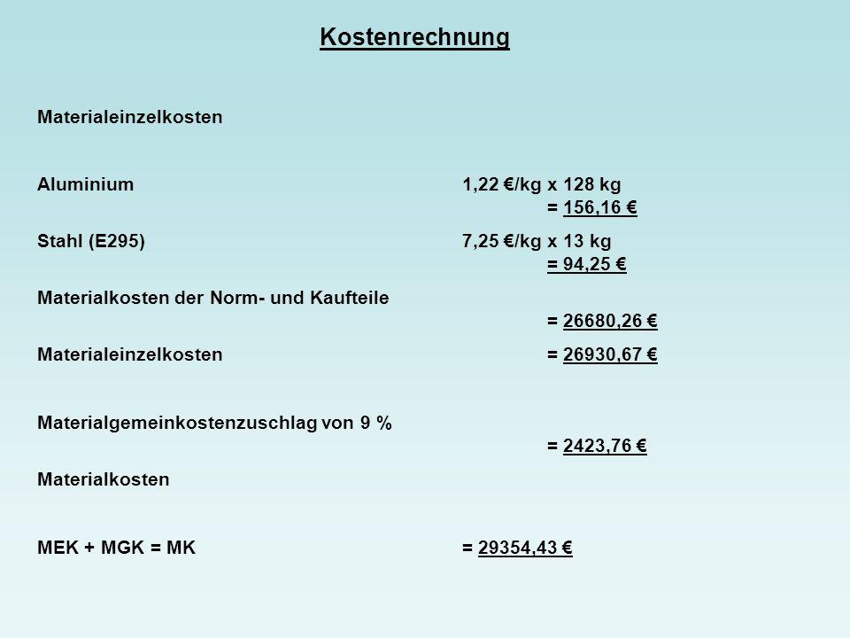 Kostenrechnung Materialeinzelkosten