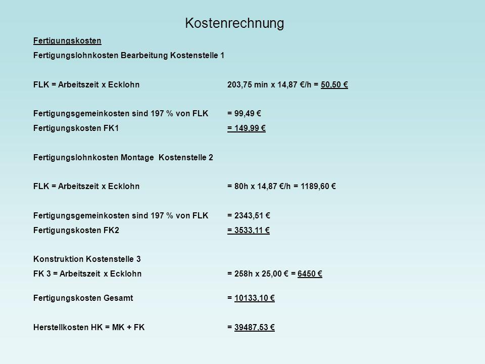 Kostenrechnung Fertigungskosten